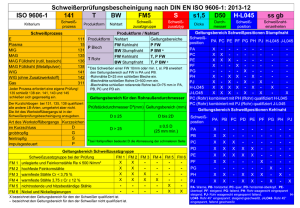 DIN-EN-ISO-9606-1_-2013-12-1